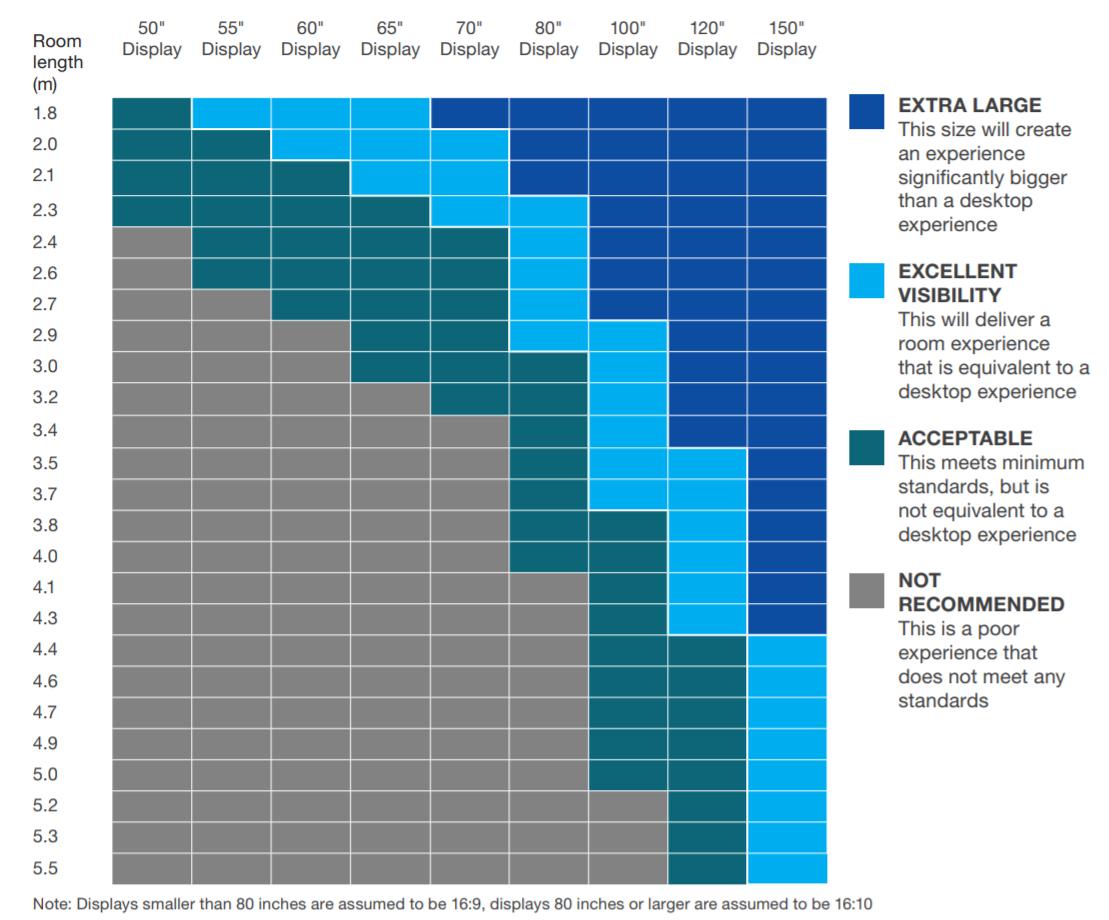 Image size chart