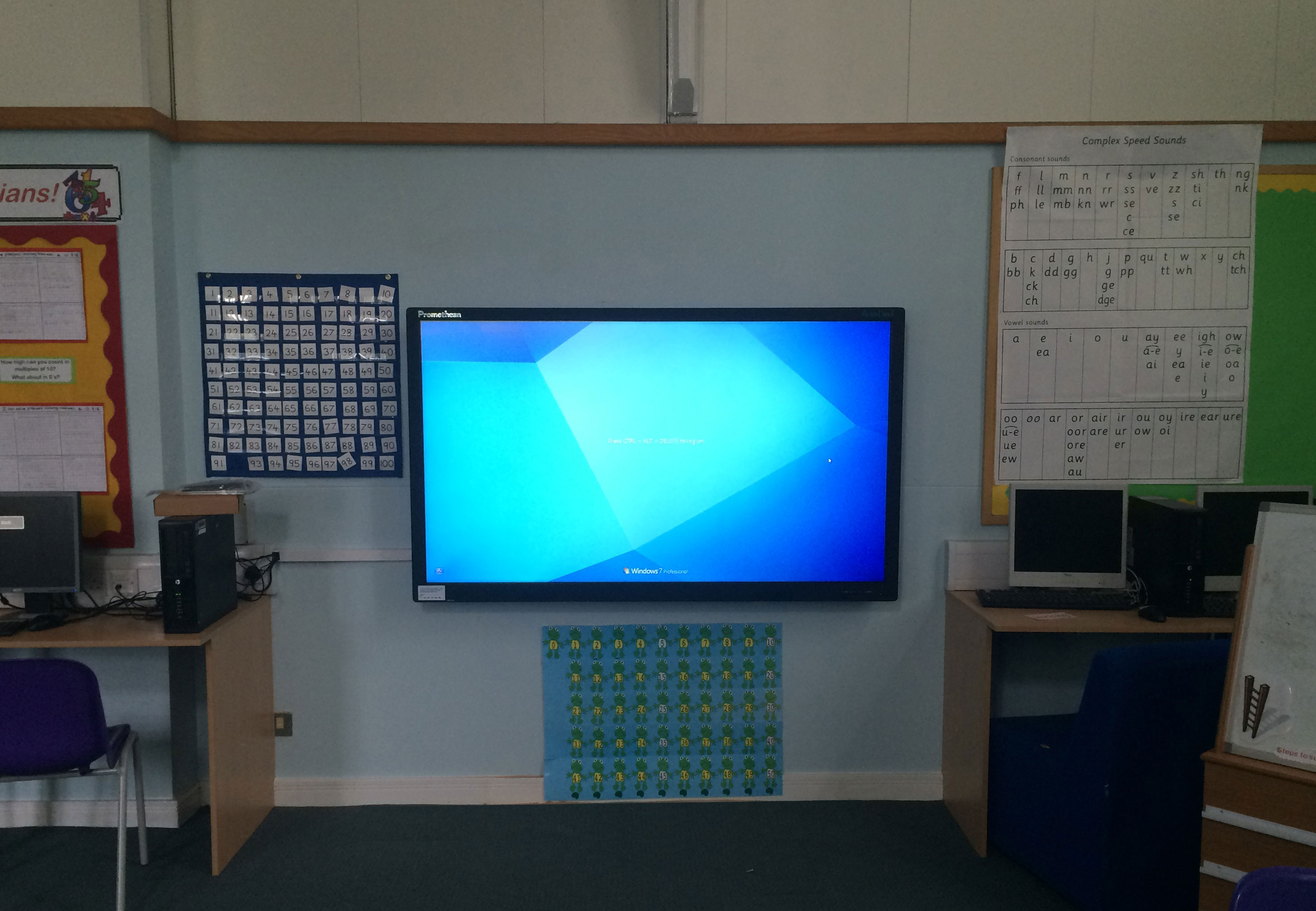 Promethean Interactive Display Installation